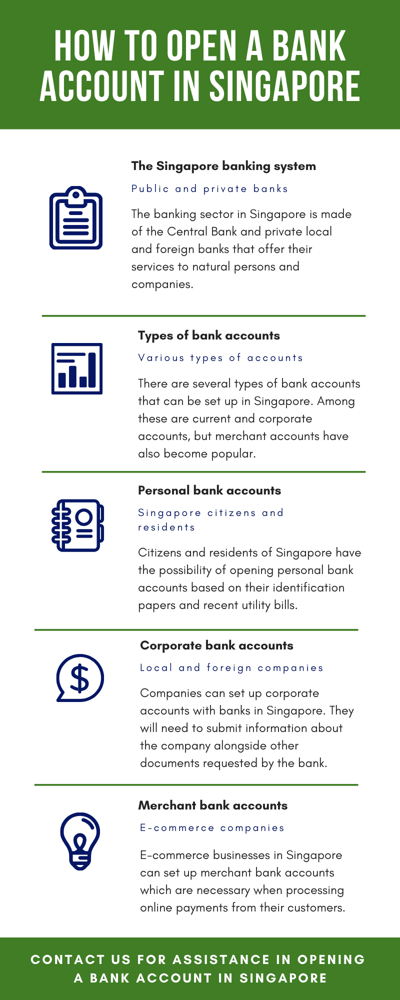 How to open a bank account in Singapore