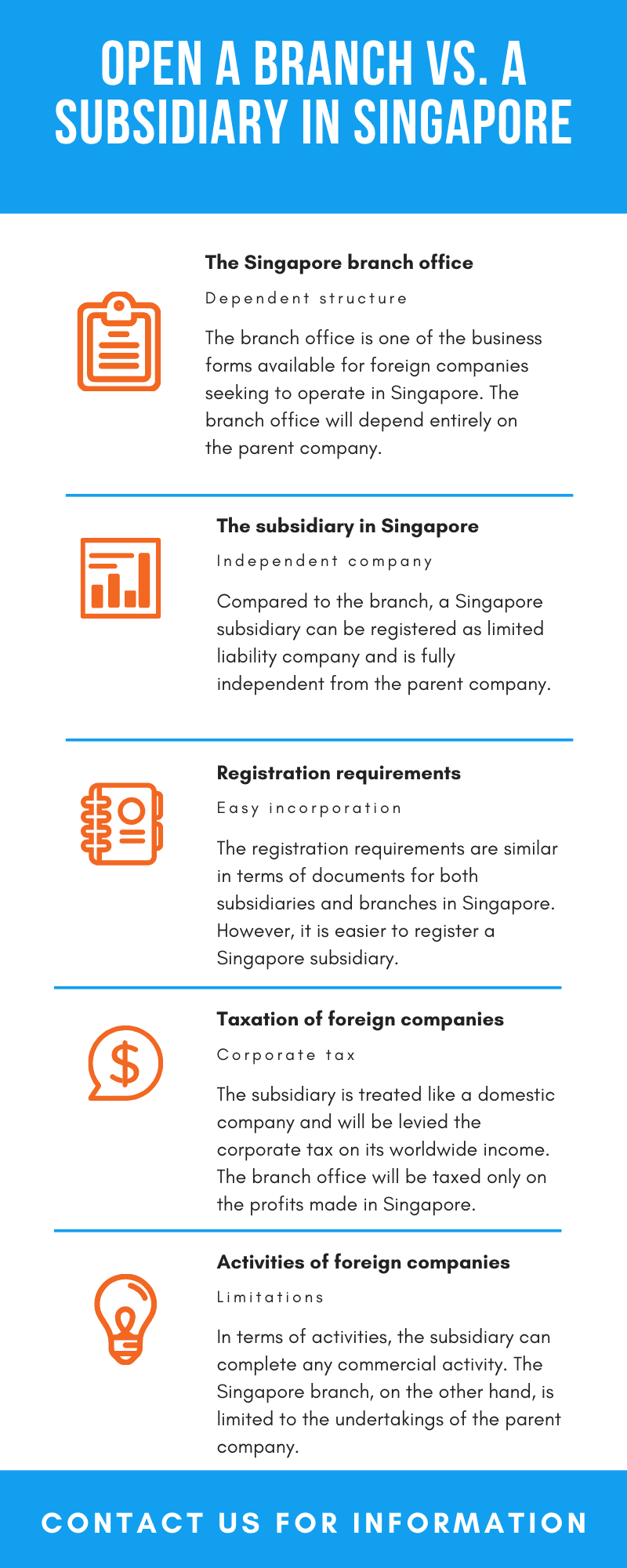 Open-a-Branch-vs-a-Subsidiary-in-Singapore.png
